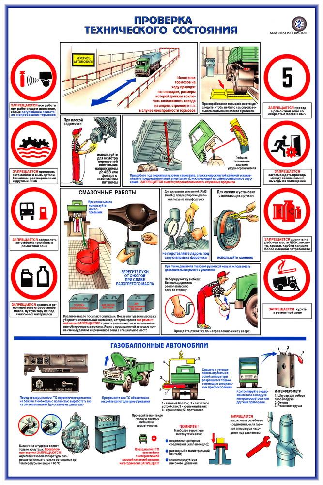 Пожарная безопасность легкового скачать автомобиля водителя инструкция